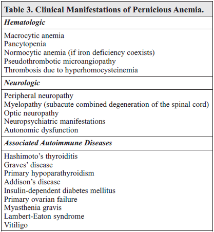 Advances In Mechanisms Diagnosis And Treatment Of Pernicious